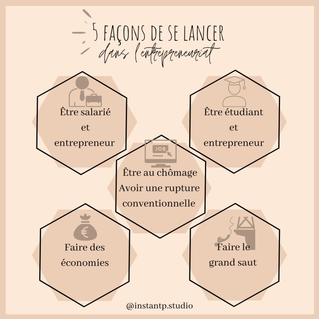 Comment se lancer dans l'entrepreneuriat ?